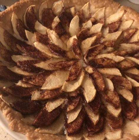 Pinterest Recipes: Are They Doable?